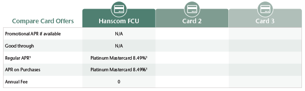 Compare Card Offers chart